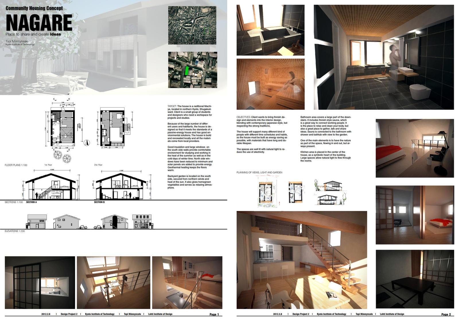 Interior Design Presentation Layout