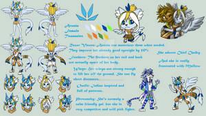 Aronia Character Sheet