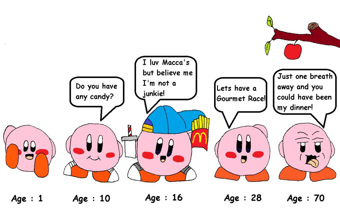They Grow up so Fast-Kirby by KirbyKid24