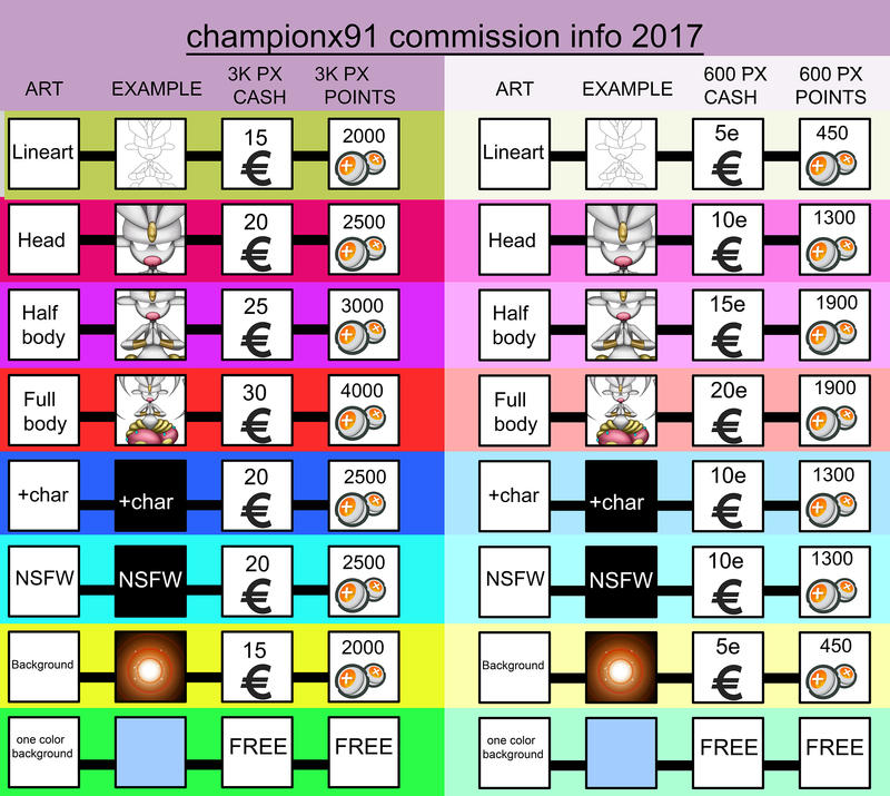 new commission  2017 CLOSED by Championx91