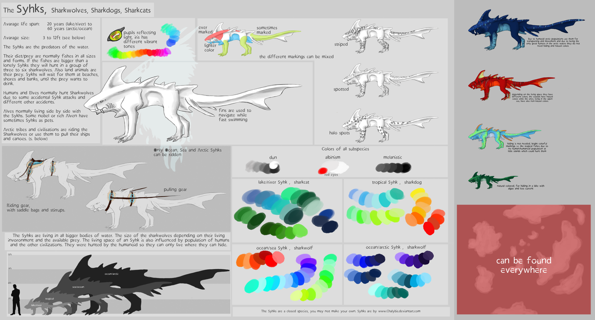 Syhk Species design by Chalybis