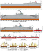 Ships of the US NAVY CLAN in the Destroymen Series by Pokermind