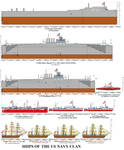 Ships of the US NAVY CLAN in the Destroymen Series