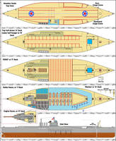 Decks USS Gri-Maax (CV-RORO-1) by Pokermind