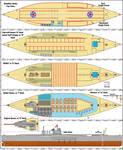 Decks USS Gri-Maax (CV-RORO-1)