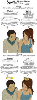 Learning Spanish with Drake and Lara: Meeting by MellodyDoll