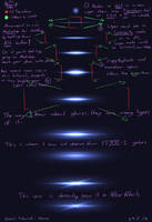 Glare Effects Tutorials by KragDrudmon