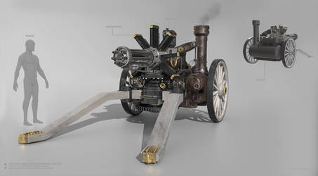 Wild West _ Steam Powered Gattling Gun