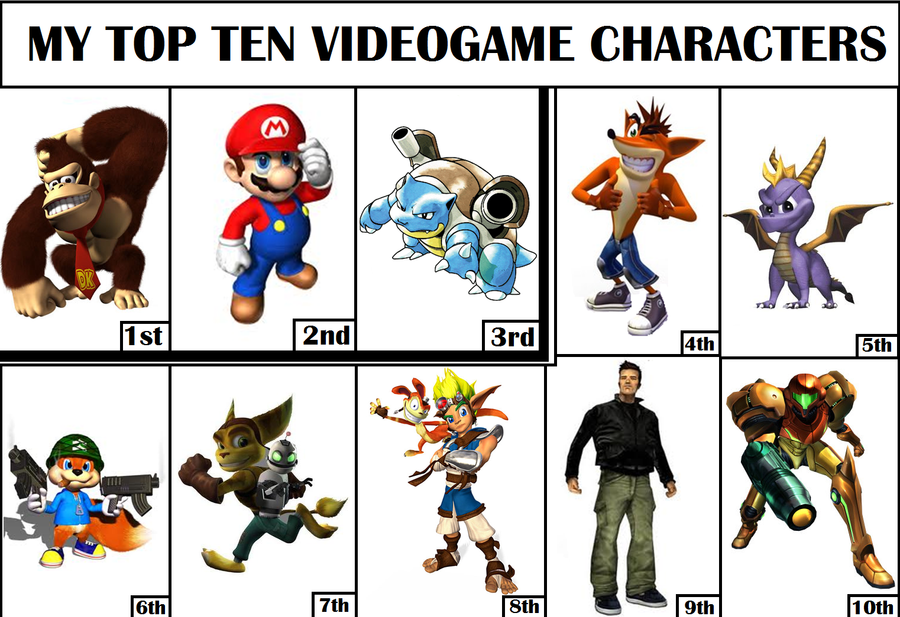 The gallery for --> Most Popular Video Game Characters