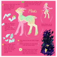Mhoat: General Species Info by Auriole