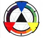Colour Wheel Alchemy
