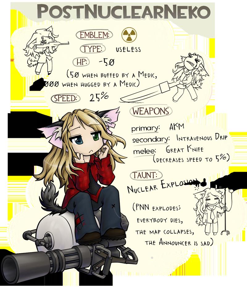 PostNuclearNeko's Profile Picture