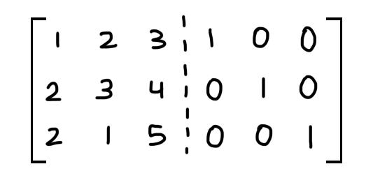 cochranmath / Matrix Ciphers