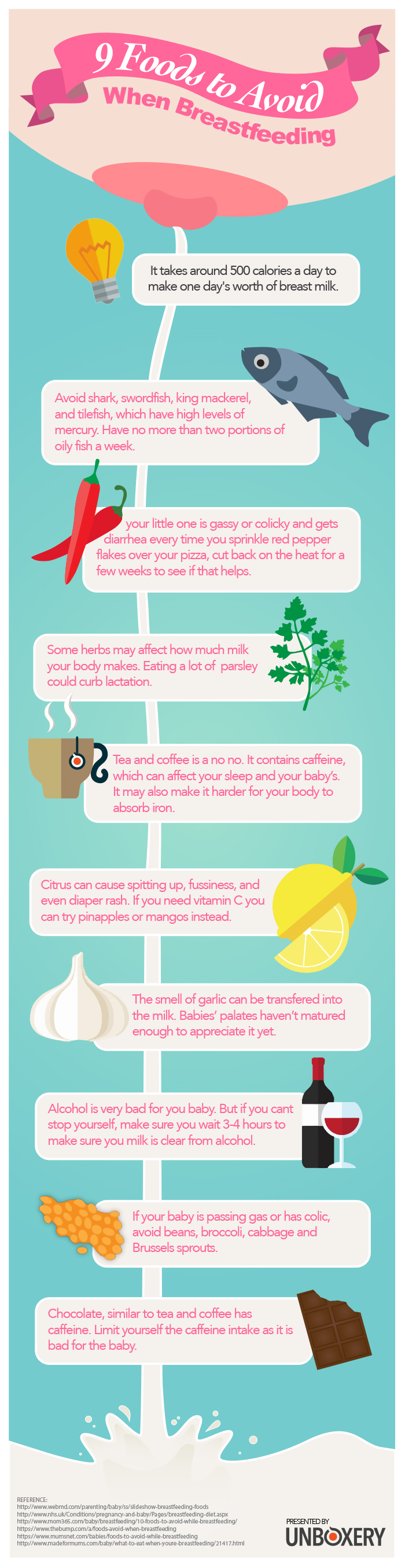 Foods To Eat While Nursing A Baby