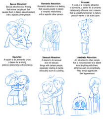 Sketchcomic - types of Attraction