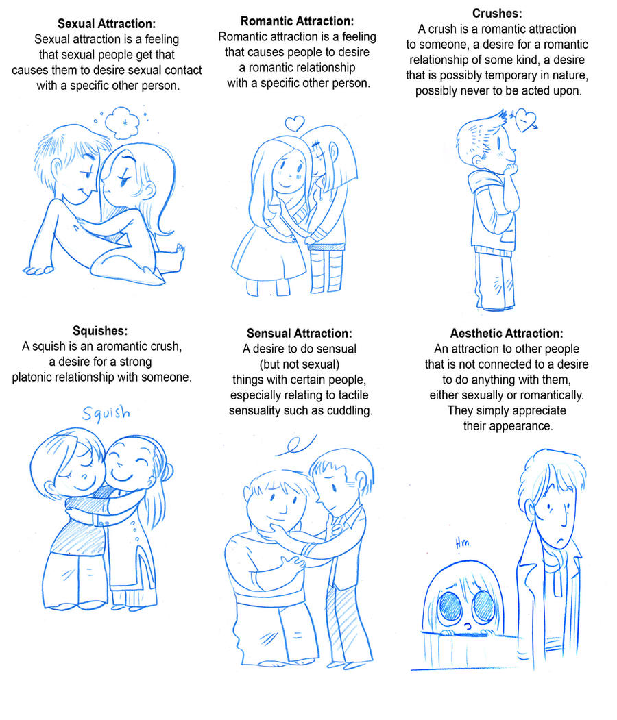 sketchcomic___types_of_attraction_by_sec
