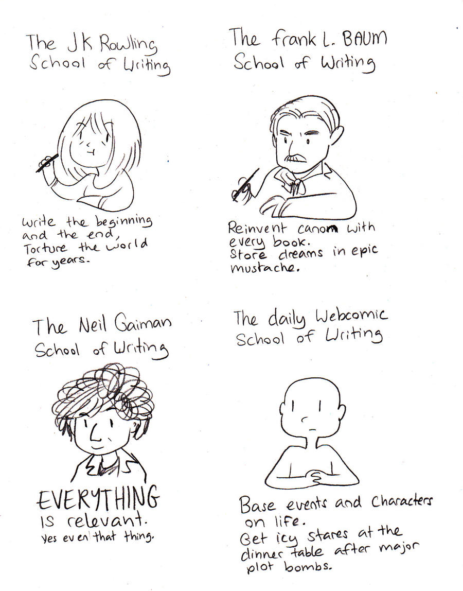 jk rowling style of writing best images about english classroom  writing styles by secondlina on writing styles by secondlina writing styles by secondlina