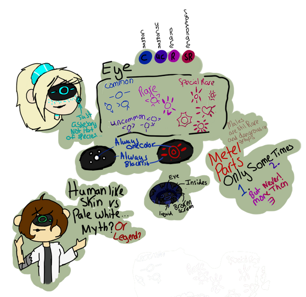 Screen face cyclops reference sheet Closed Species