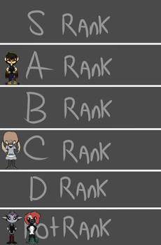 My Villains Wanted Rank:Info Comming Soonish