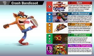 The Ultimate Moveset: Crash Bandicoot