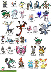 Pokemon preview compilation by augustelos