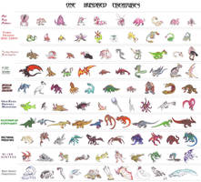 100 Creatures by DinoHunter2