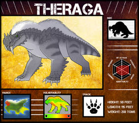 Theraga by DinoHunter2
