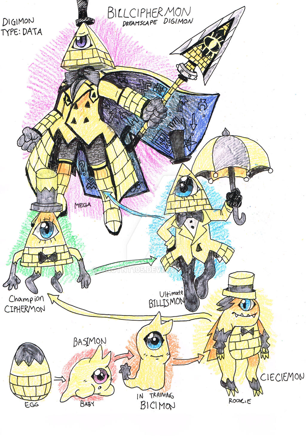 If Bill Cipher Was a Digimon by GNGTNT105 on DeviantArt