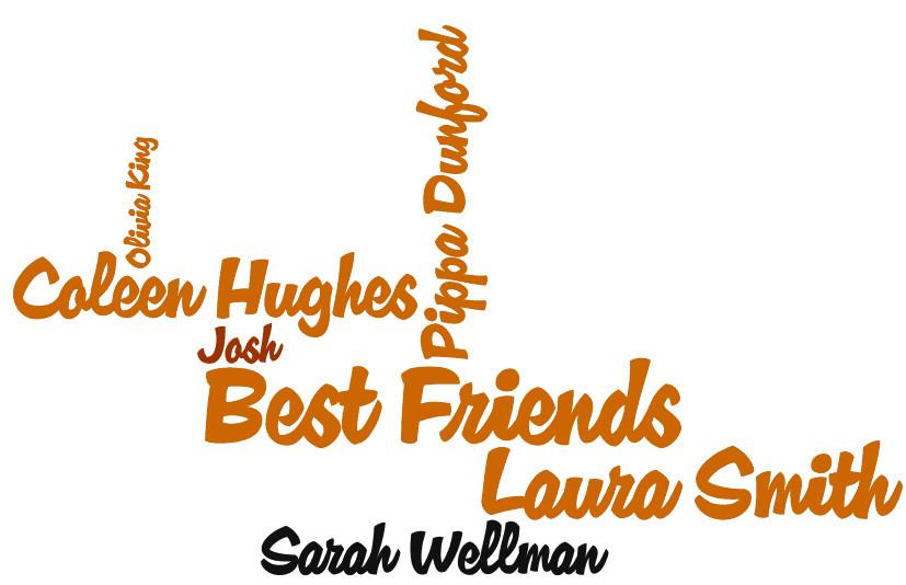 My Best Friend Word Cloud By Jaguar2