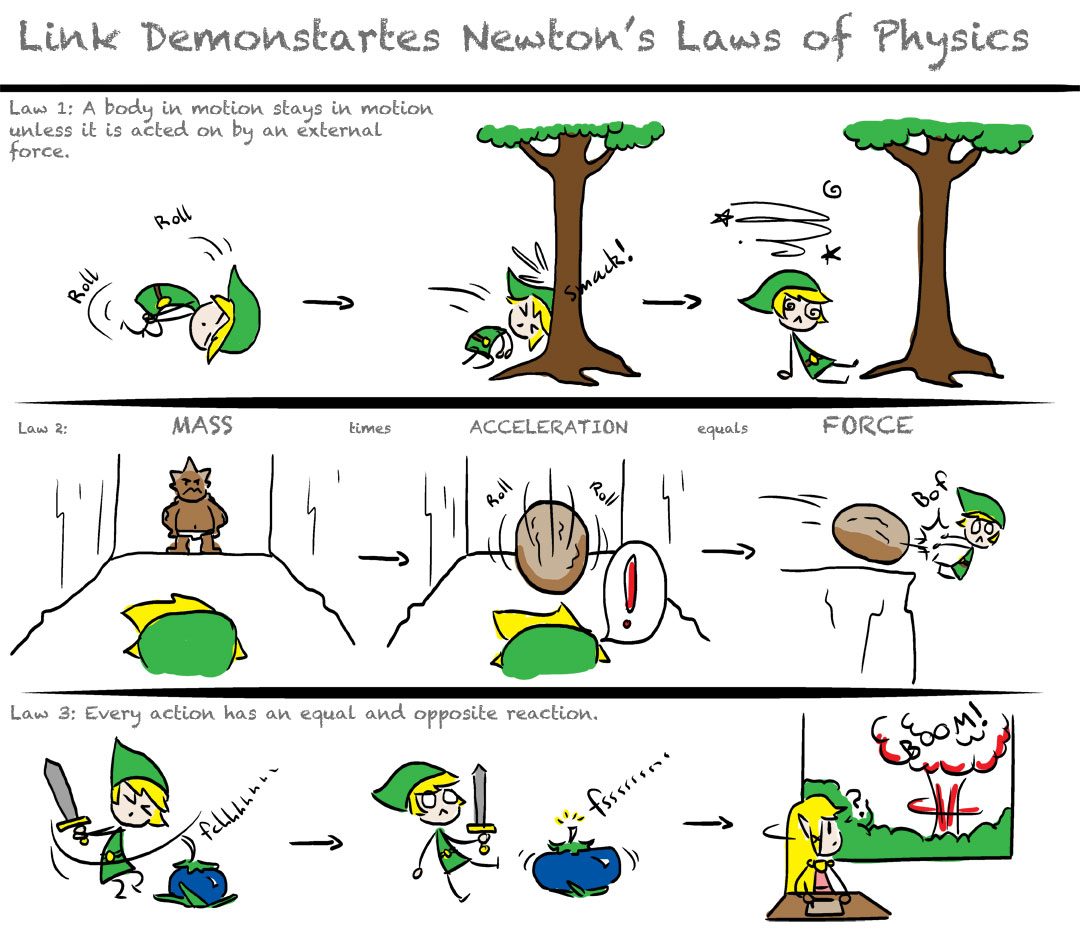 Link and the Laws of Physics by Ragwitch on DeviantArt