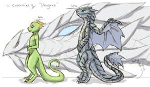 Design Test: Crocatiels and, um, Space Dragons by Jesseth