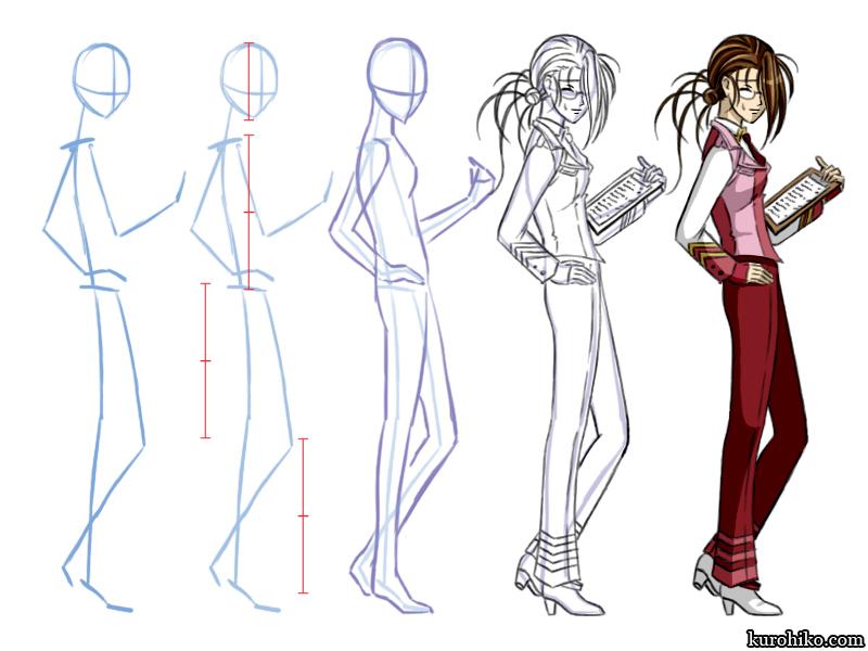 How I Draw: Basic Structure by kurohiko