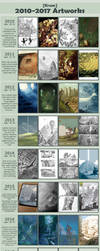 2010-2016 improvement meme by Absurdostudio-Krum
