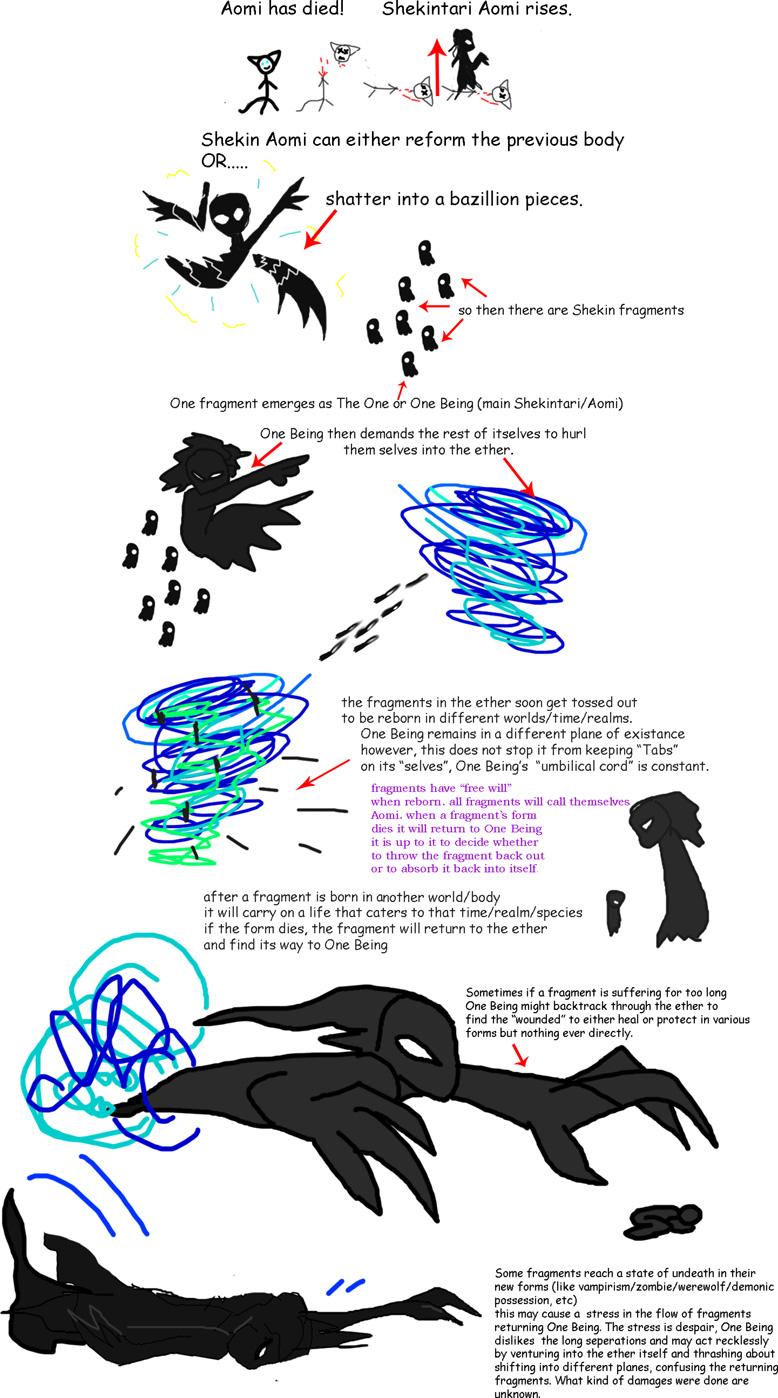 demon: birth.death.rebirth. by AomiArmster