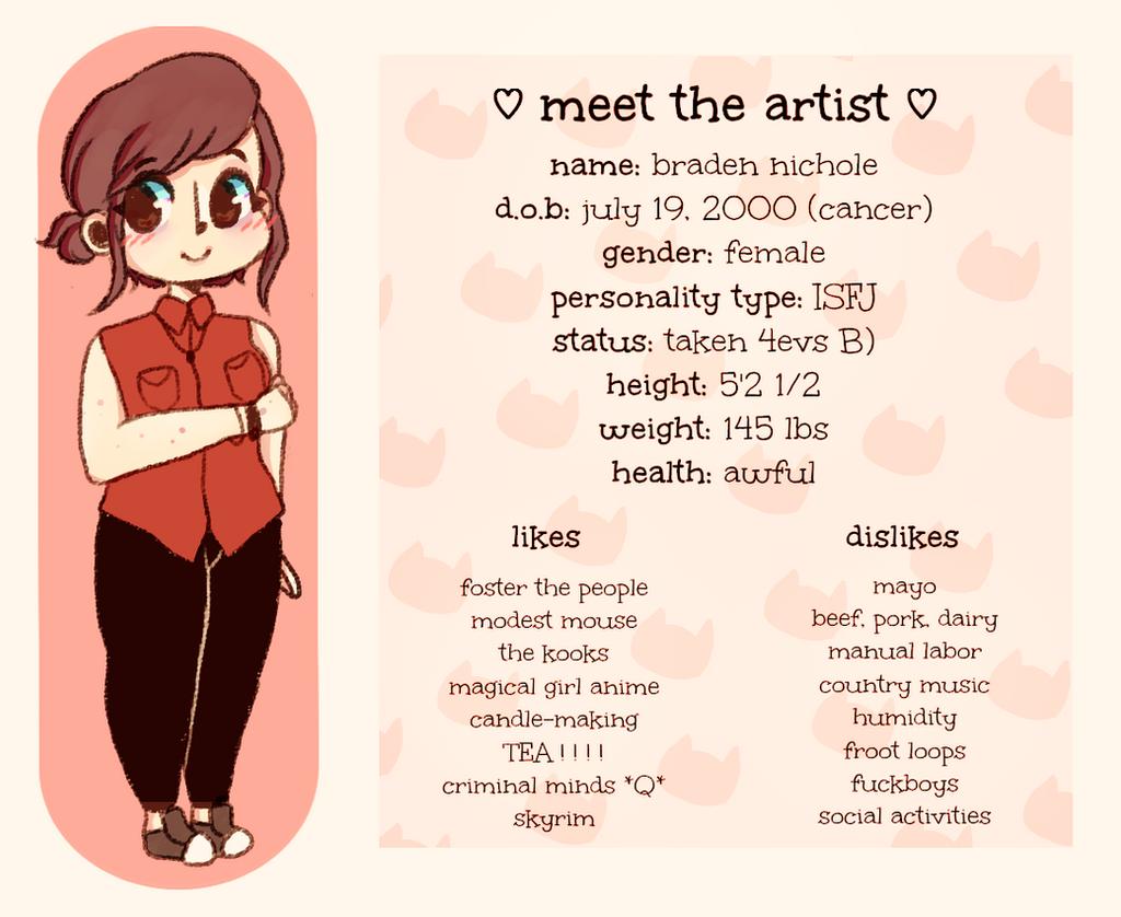 meet the artist template
