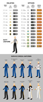 PERSEUS - Ranks and Uniforms - ver 1
