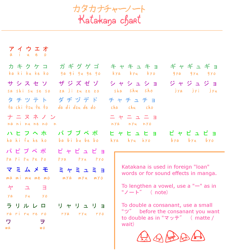 how to write japanese words
