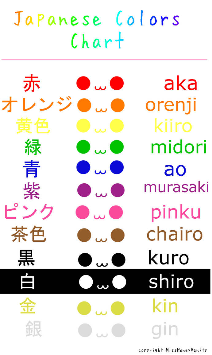 learn japanese writing If you are new to learning japanese,  asking how do i learn japanese or what should i learn next  is this another way of writing 舌.