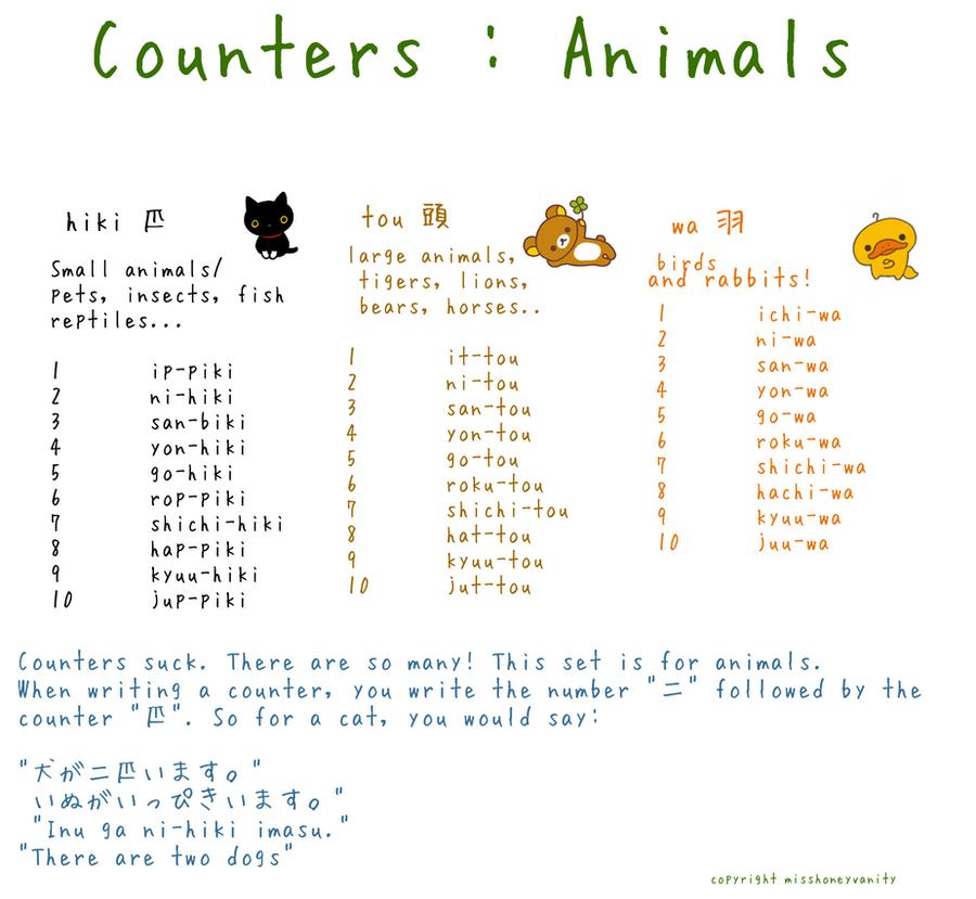 Learn Japaneseanimal Counters By Misshoneyvanity On Deviantart