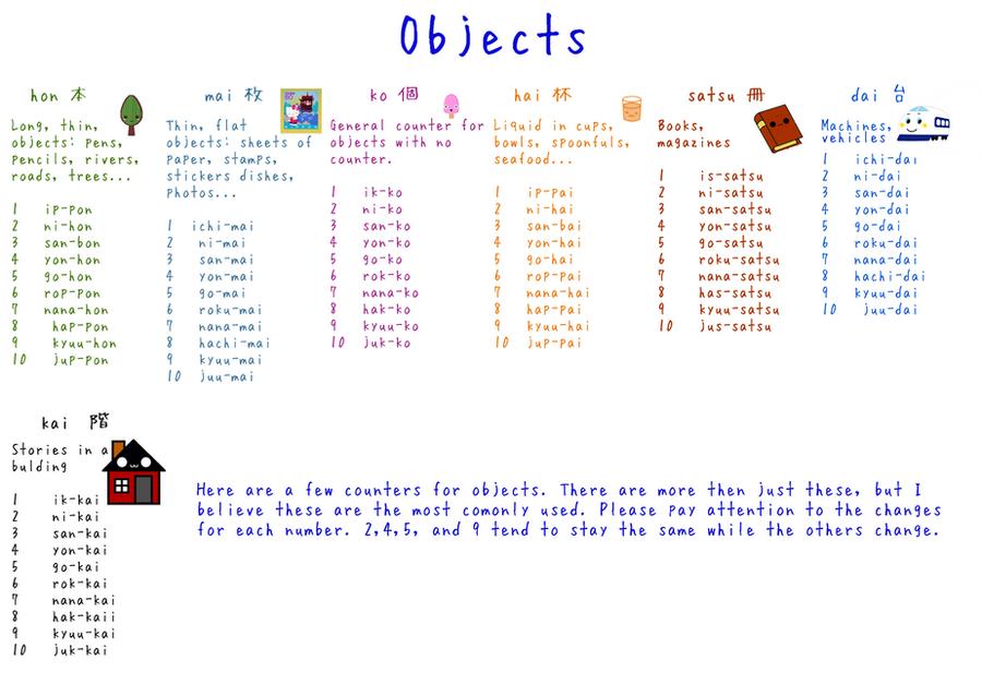 Hiragana and Katakana Practice Sheets | Education | Pinterest ...