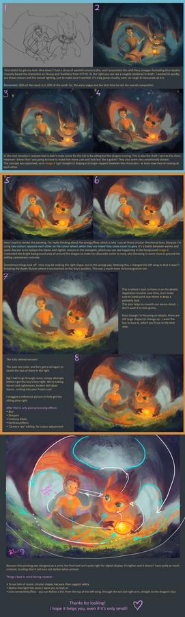 Process Page - Fireside Friends
