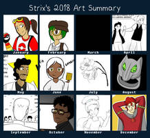 2018 Art Summary