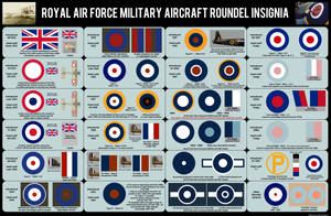 Royal Air Force Roundel 1914-Today by MaxHitman