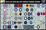 Royal Air Force Roundel 1914-Today