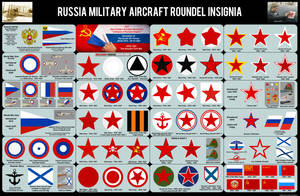 RUSSIA Air Force Roundel 1914 - Today by MaxHitman