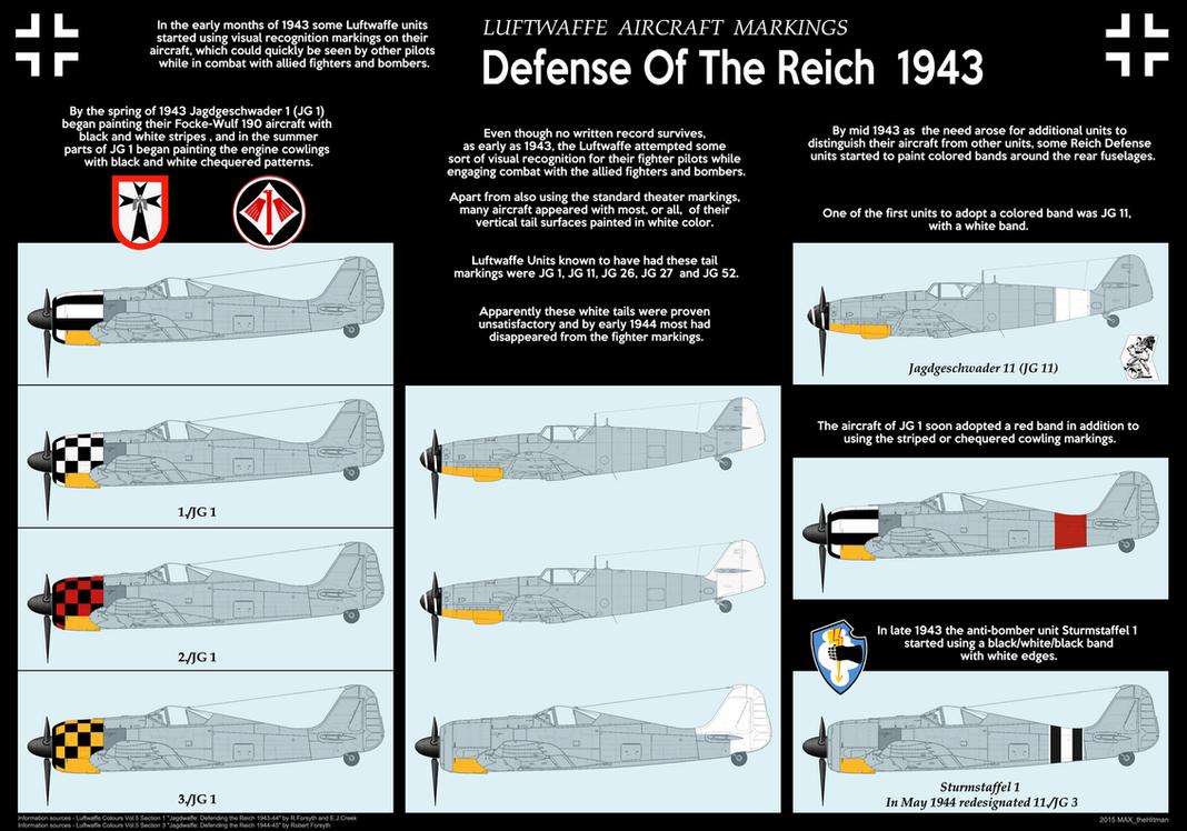 Luftwaffen-Online-Chat