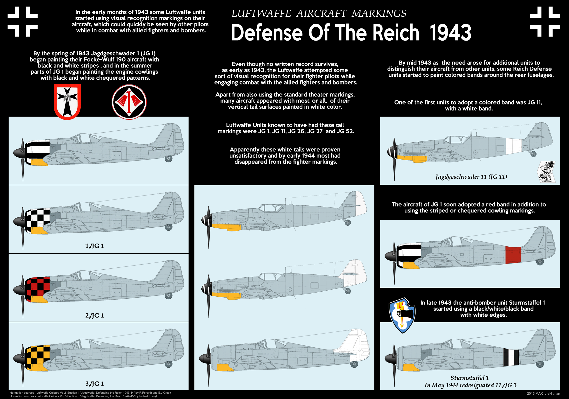 Luftwaffe Defense of the Reich 1943 by MaxHitman on DeviantArt