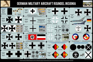 German Air Force Roundels History 1913-Today by MaxHitman