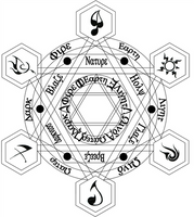 Magic Circle: Hex-Savior by KazuyaART