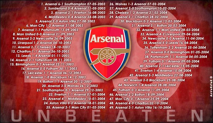 Arsenal Unbeaten by AnVeRsTeR on DeviantArt